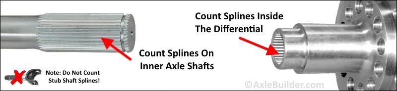 Axle Builder | Dana 60 Rear High Carrier (Spline Count)
